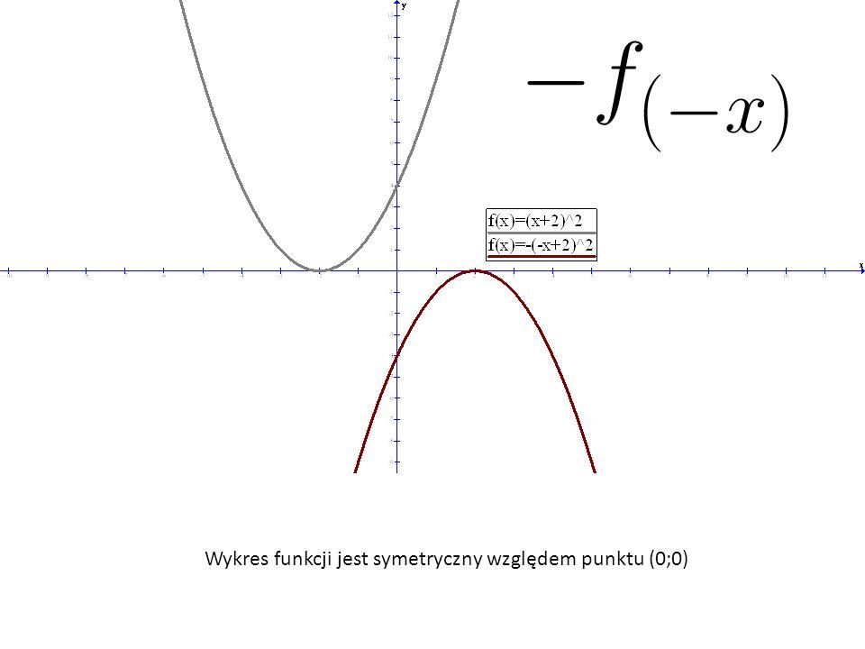 Wykres funkcji jest symetryczny względem punktu (0;0)