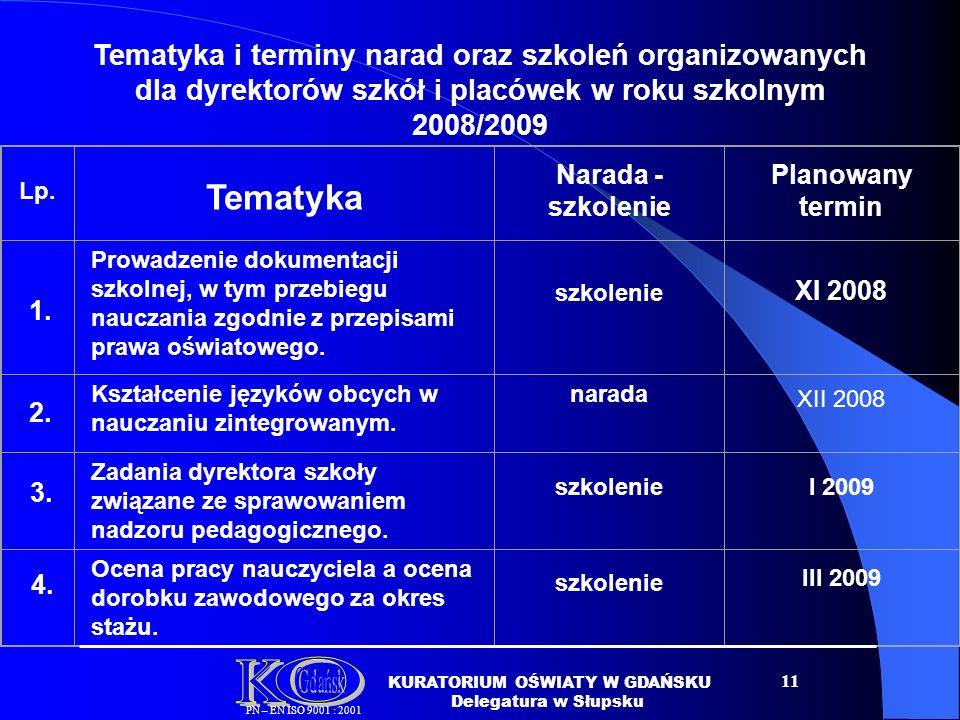 O K Tematyka Tematyka i terminy narad oraz szkoleń organizowanych