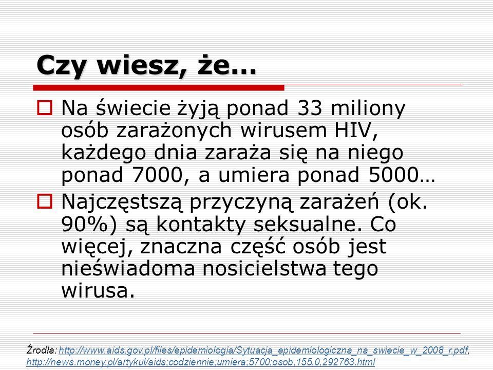 Czy wiesz, że… Na świecie żyją ponad 33 miliony osób zarażonych wirusem HIV, każdego dnia zaraża się na niego ponad 7000, a umiera ponad 5000…