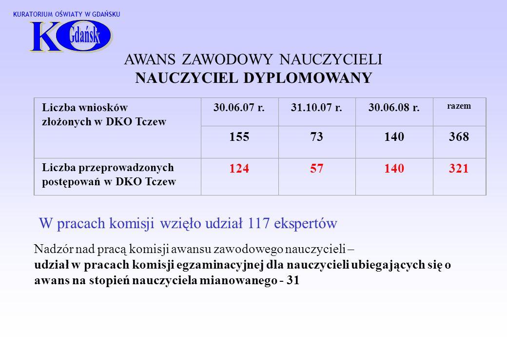 NAUCZYCIEL DYPLOMOWANY