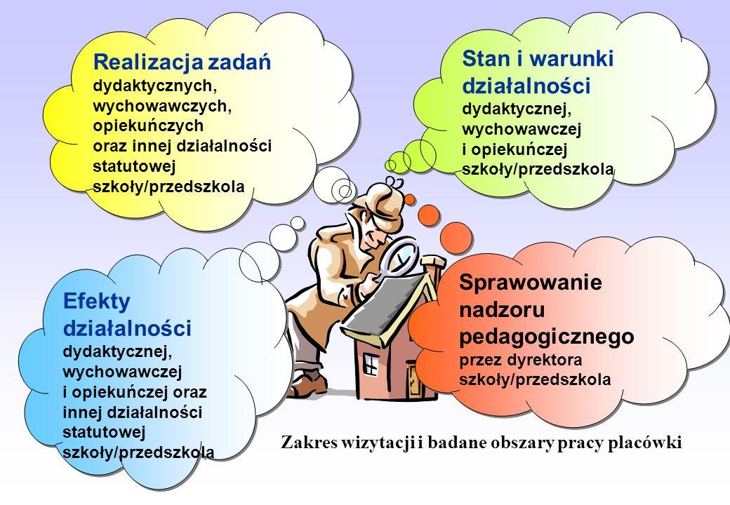 Sprawowanie nadzoru pedagogicznego przez dyrektora szkoły/przedszkola