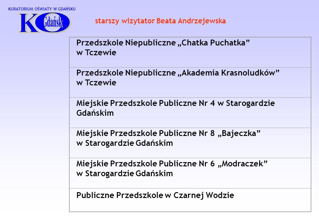 """O K Przedszkole Niepubliczne """"Chatka Puchatka w Tczewie"""