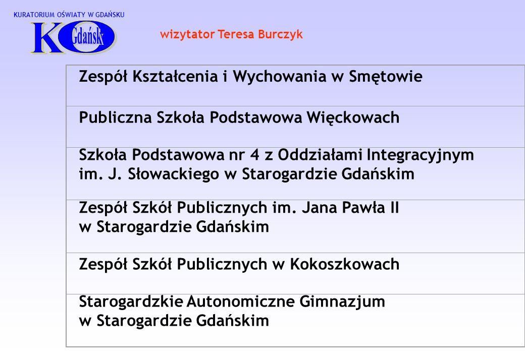 O K Zespół Kształcenia i Wychowania w Smętowie