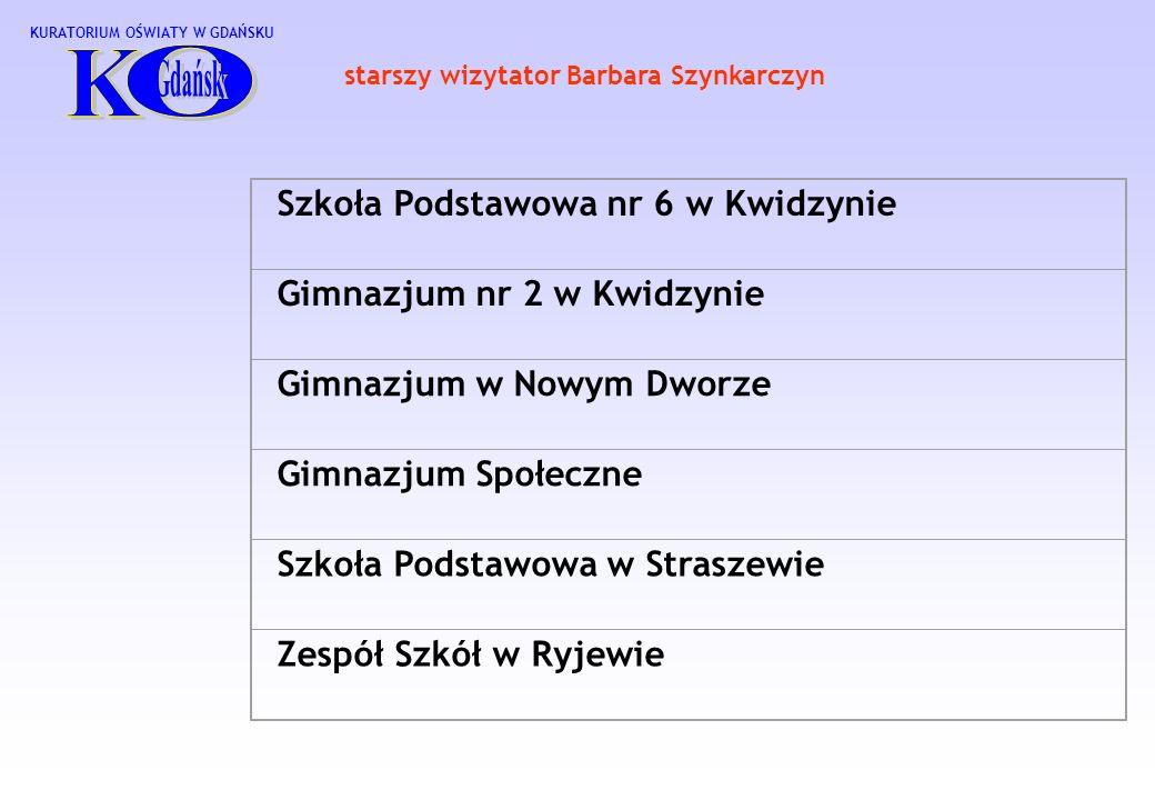 O K Szkoła Podstawowa nr 6 w Kwidzynie Gimnazjum nr 2 w Kwidzynie