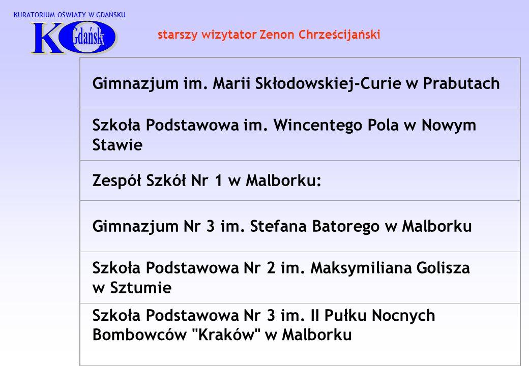 O K Gimnazjum im. Marii Skłodowskiej-Curie w Prabutach