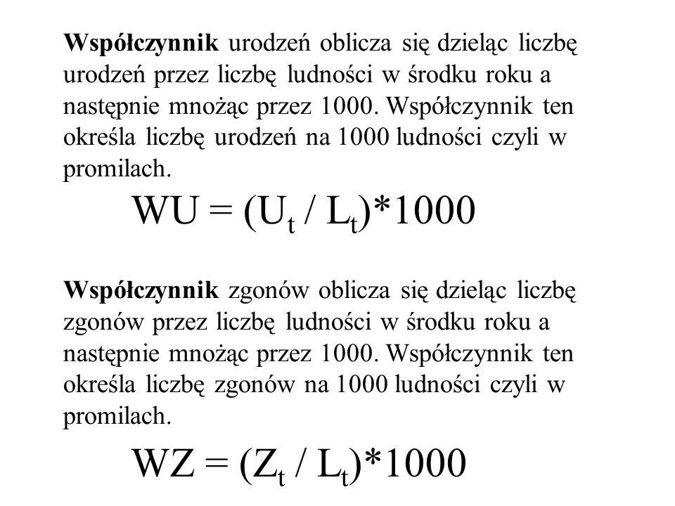WU = (Ut / Lt)*1000 WZ = (Zt / Lt)*1000