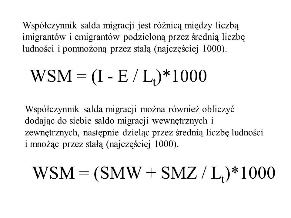 WSM = (I - E / Lt)*1000 WSM = (SMW + SMZ / Lt)*1000