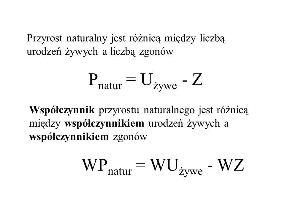 Pnatur = Używe - Z WPnatur = WUżywe - WZ