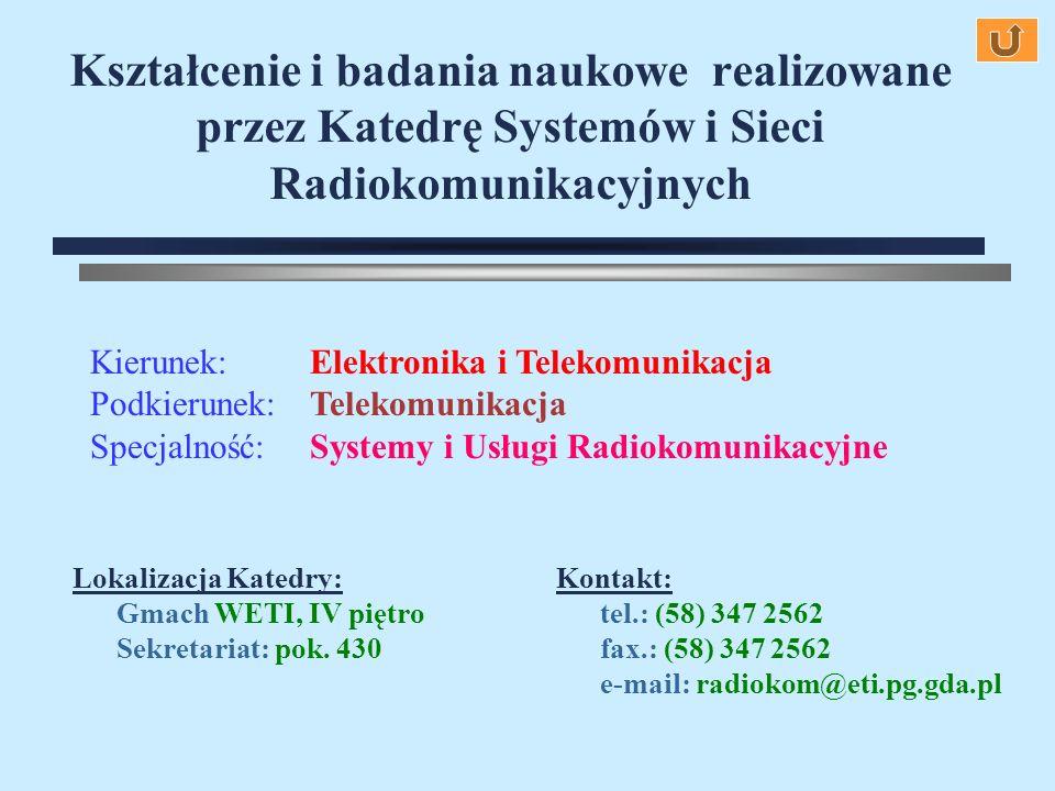 Kształcenie i badania naukowe realizowane przez Katedrę Systemów i Sieci Radiokomunikacyjnych