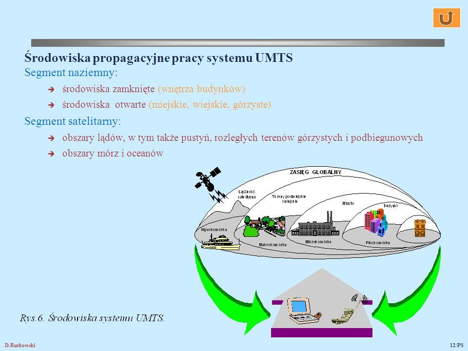 Środowiska propagacyjne pracy systemu UMTS