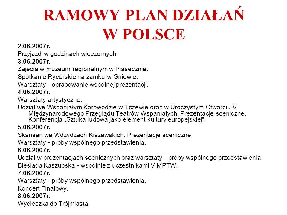 RAMOWY PLAN DZIAŁAŃ W POLSCE