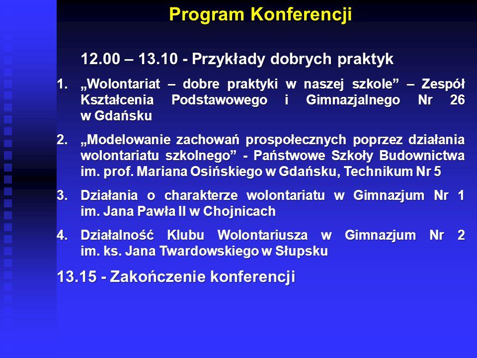 Program Konferencji 13.15 - Zakończenie konferencji