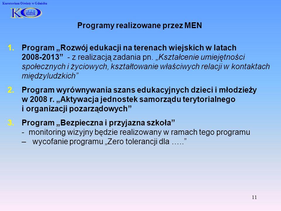 Programy realizowane przez MEN