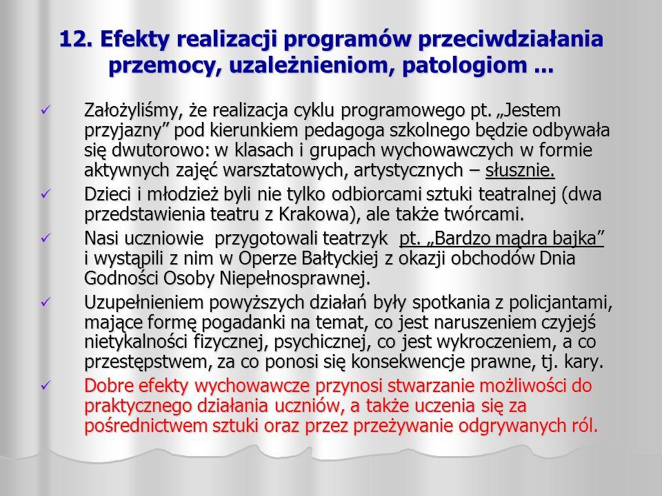12. Efekty realizacji programów przeciwdziałania przemocy, uzależnieniom, patologiom ...