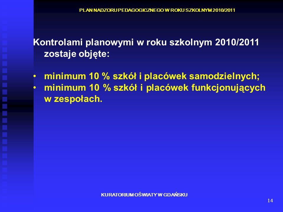 Kontrolami planowymi w roku szkolnym 2010/2011 zostaje objęte: