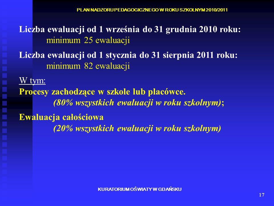 Liczba ewaluacji od 1 września do 31 grudnia 2010 roku: