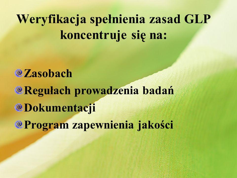 Weryfikacja spełnienia zasad GLP koncentruje się na: