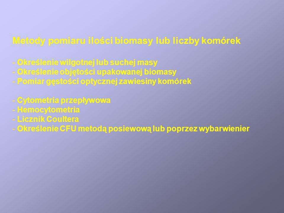 Metody pomiaru ilości biomasy lub liczby komórek