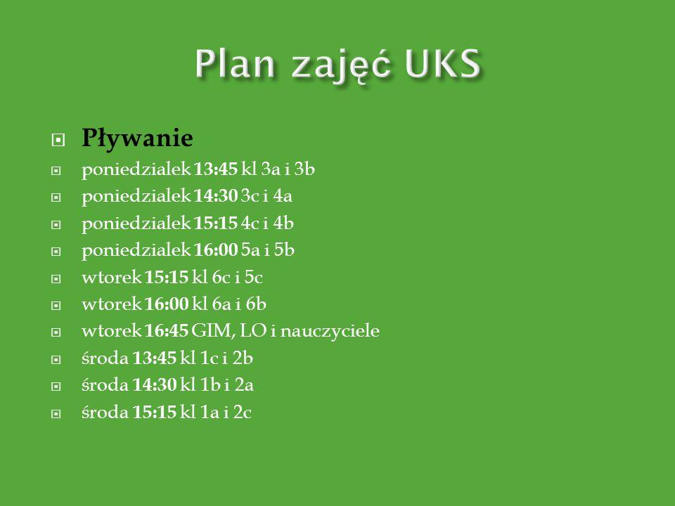 Plan zajęć UKS Pływanie poniedzialek 13:45 kl 3a i 3b