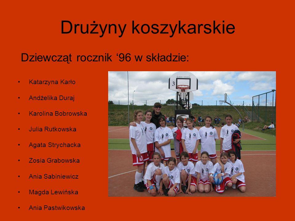 Drużyny koszykarskie Dziewcząt rocznik '96 w składzie: Katarzyna Karło
