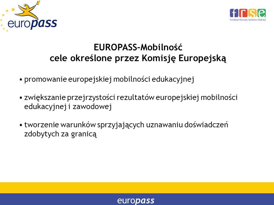cele określone przez Komisję Europejską