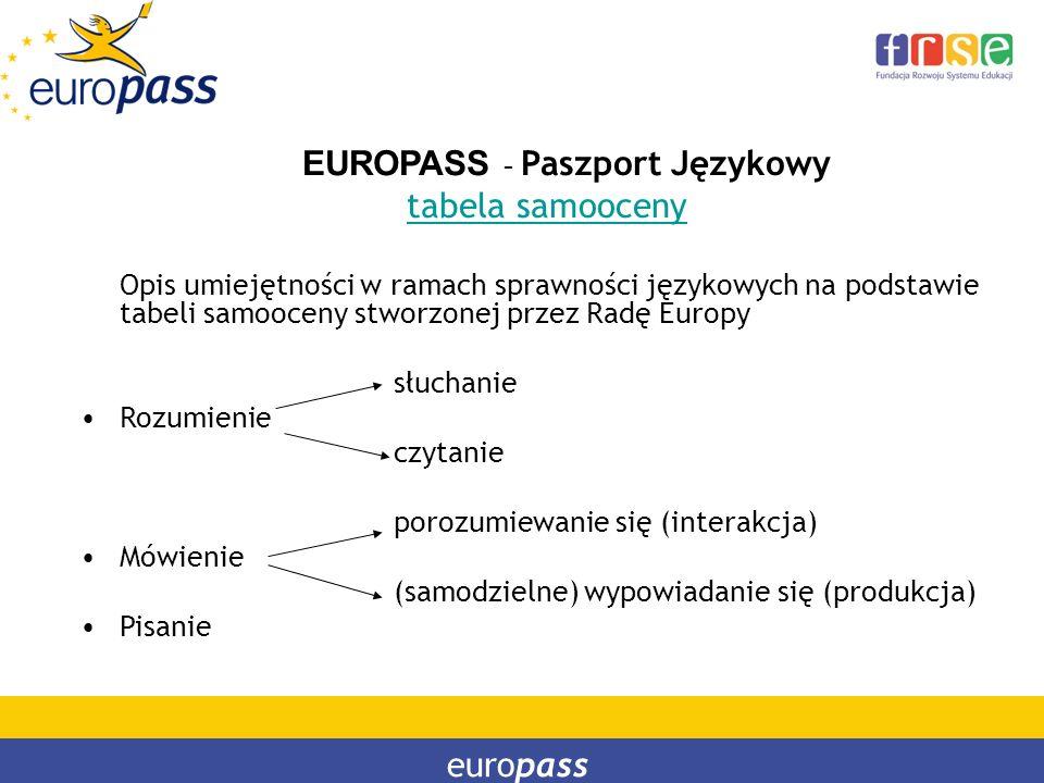 EUROPASS - Paszport Językowy