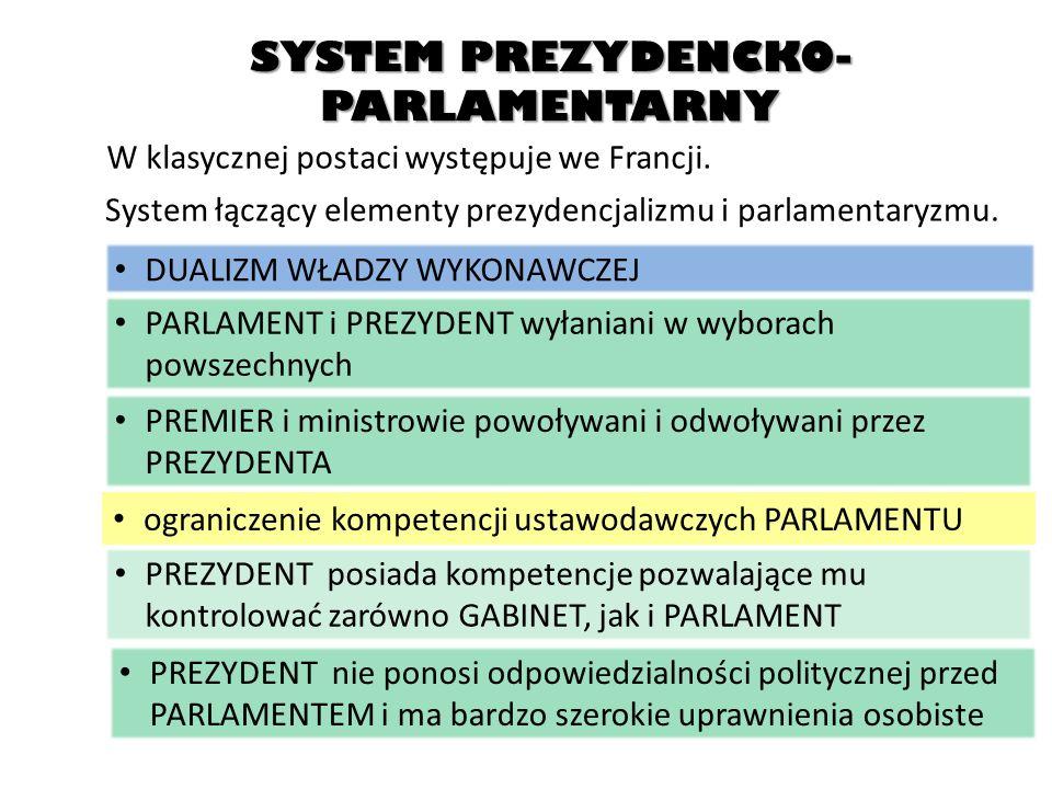 SYSTEM PREZYDENCKO-PARLAMENTARNY