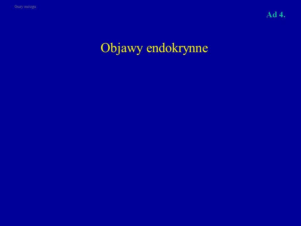 Guzy mózgu Ad 4. Objawy endokrynne
