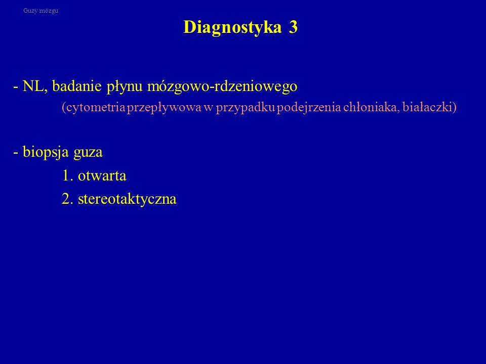 Diagnostyka 3 - NL, badanie płynu mózgowo-rdzeniowego - biopsja guza