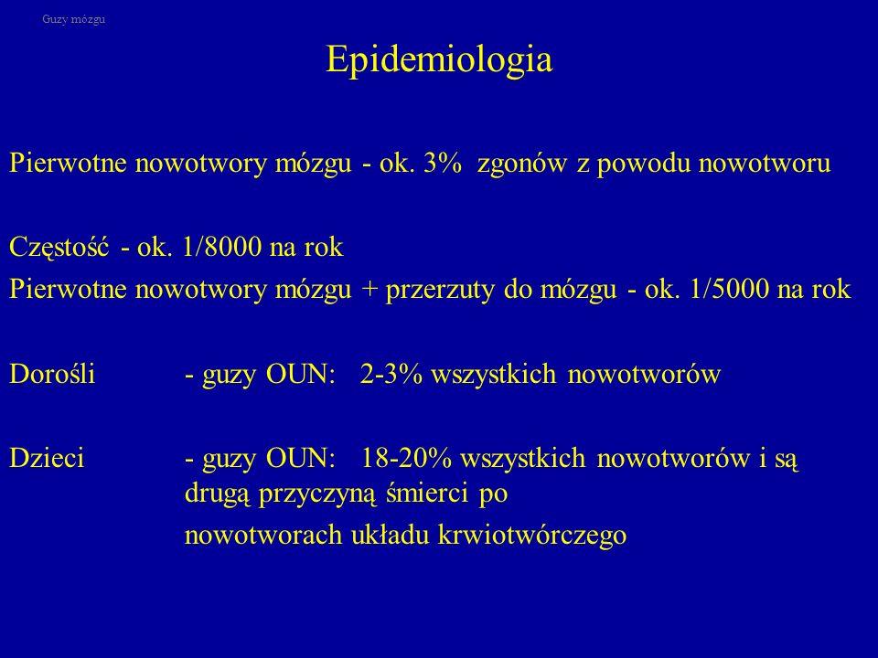 Guzy mózgu Epidemiologia. Pierwotne nowotwory mózgu - ok. 3% zgonów z powodu nowotworu. Częstość - ok. 1/8000 na rok.