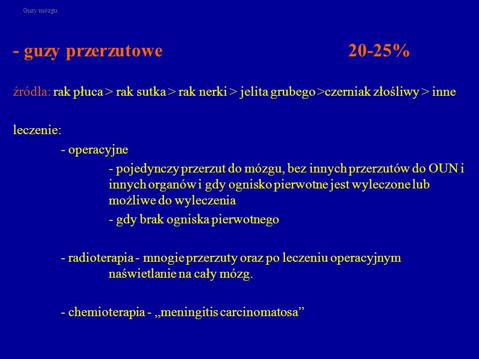 Guzy mózgu - guzy przerzutowe 20-25% źródła: rak płuca > rak sutka > rak nerki > jelita grubego >czerniak złośliwy > inne.