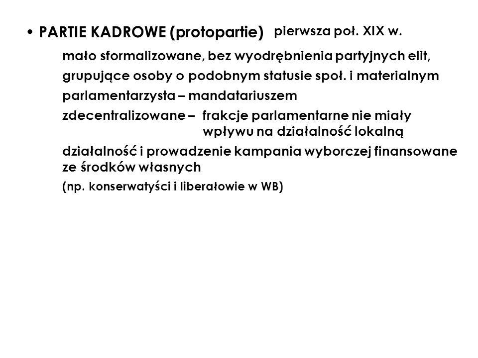 PARTIE KADROWE (protopartie)