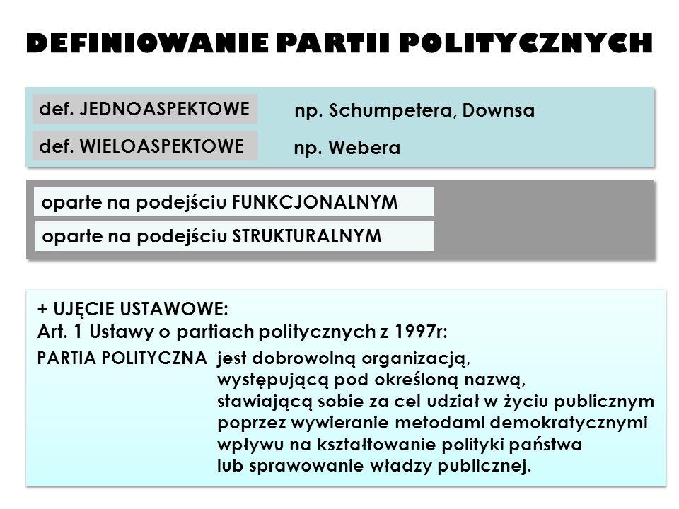 DEFINIOWANIE PARTII POLITYCZNYCH