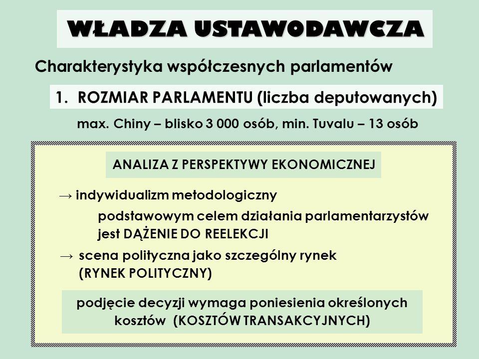 WŁADZA USTAWODAWCZA Charakterystyka współczesnych parlamentów