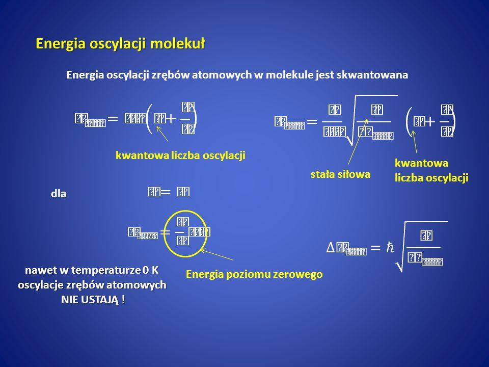 oscylacje zrębów atomowych Energia poziomu zerowego