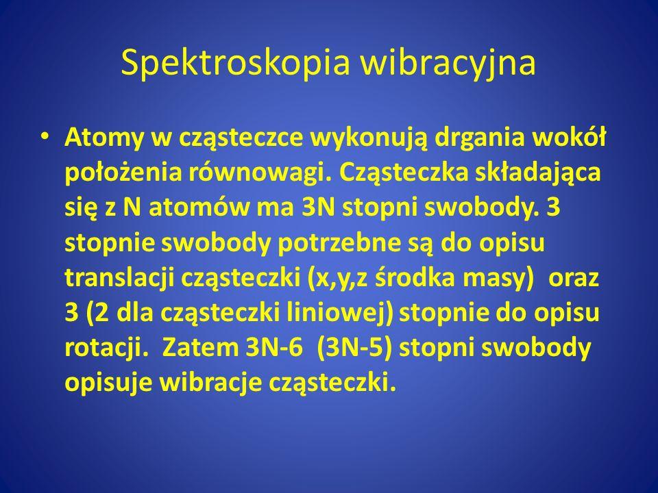 Spektroskopia wibracyjna