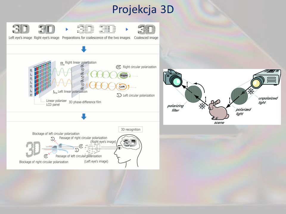 Projekcja 3D