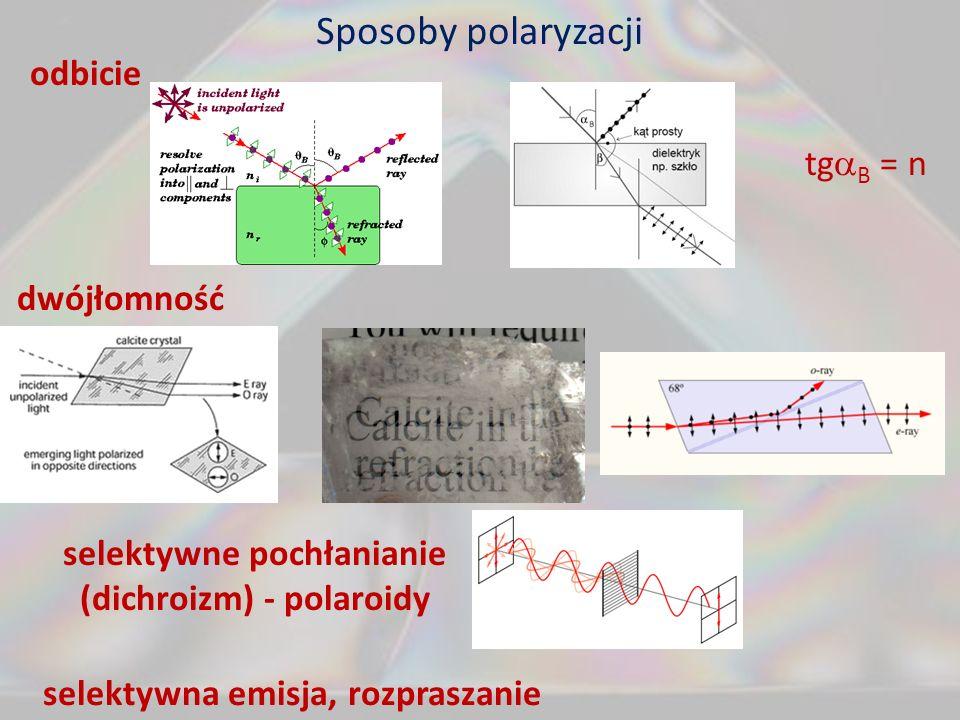 Sposoby polaryzacji odbicie tgB = n dwójłomność