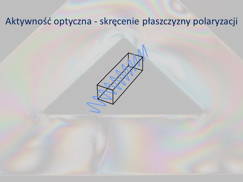 Aktywność optyczna - skręcenie płaszczyzny polaryzacji
