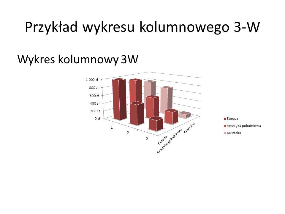Przykład wykresu kolumnowego 3-W