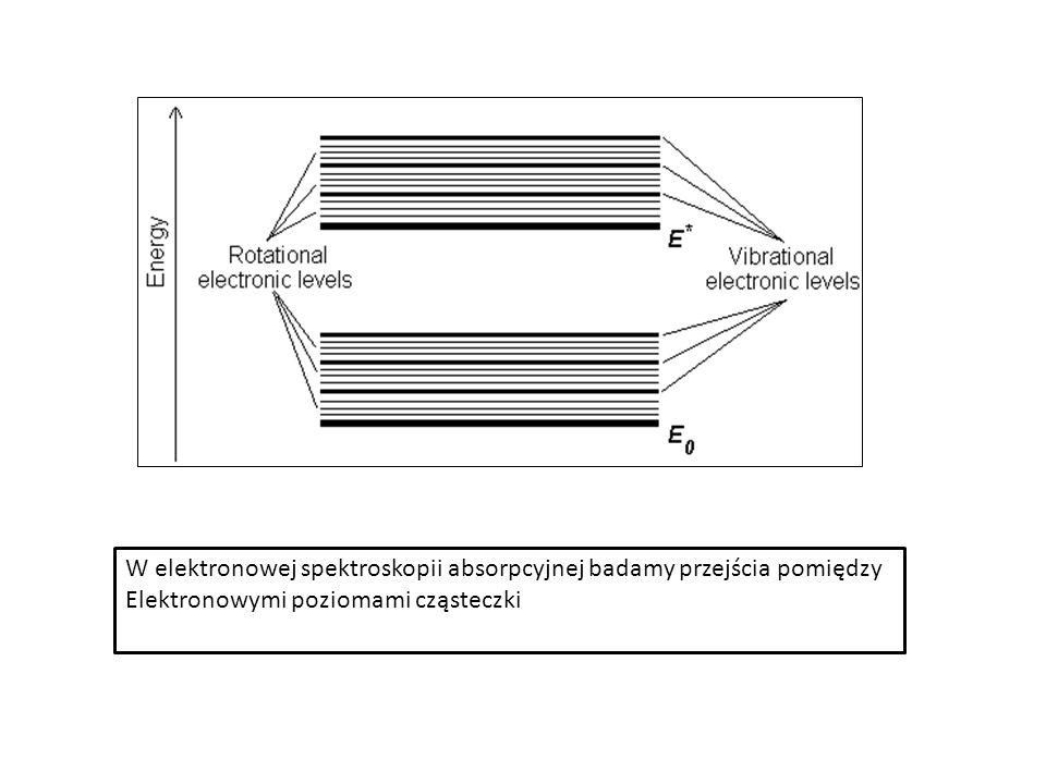 W elektronowej spektroskopii absorpcyjnej badamy przejścia pomiędzy