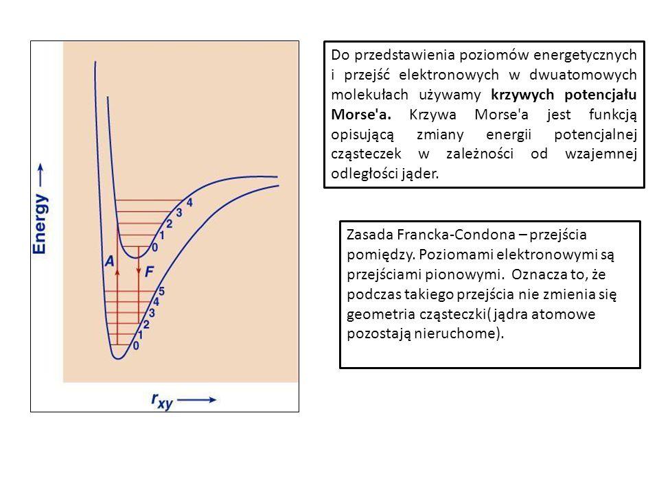 Do przedstawienia poziomów energetycznych i przejść elektronowych w dwuatomowych molekułach używamy krzywych potencjału Morse a. Krzywa Morse a jest funkcją opisującą zmiany energii potencjalnej cząsteczek w zależności od wzajemnej odległości jąder.