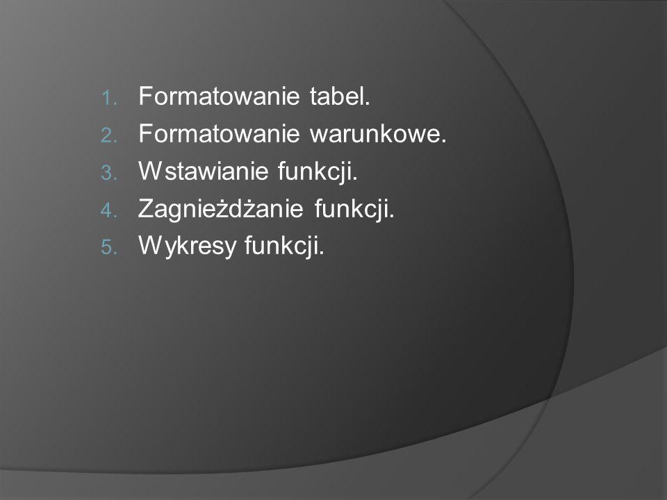 Formatowanie tabel. Formatowanie warunkowe. Wstawianie funkcji.