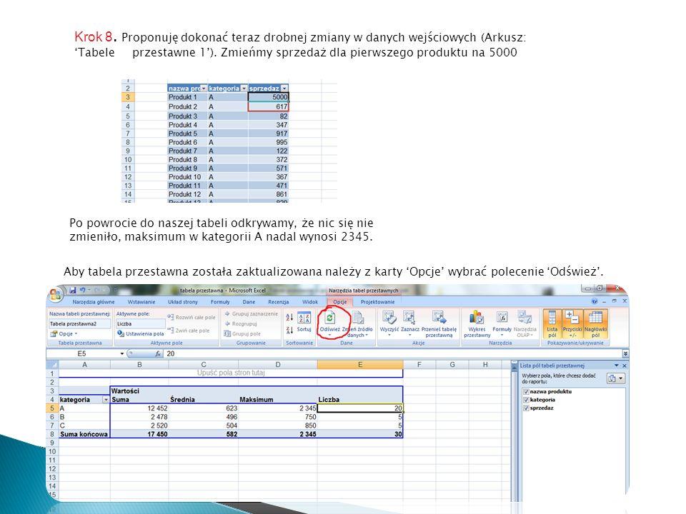 Krok 8. Proponuję dokonać teraz drobnej zmiany w danych wejściowych (Arkusz: 'Tabele przestawne 1'). Zmieńmy sprzedaż dla pierwszego produktu na 5000