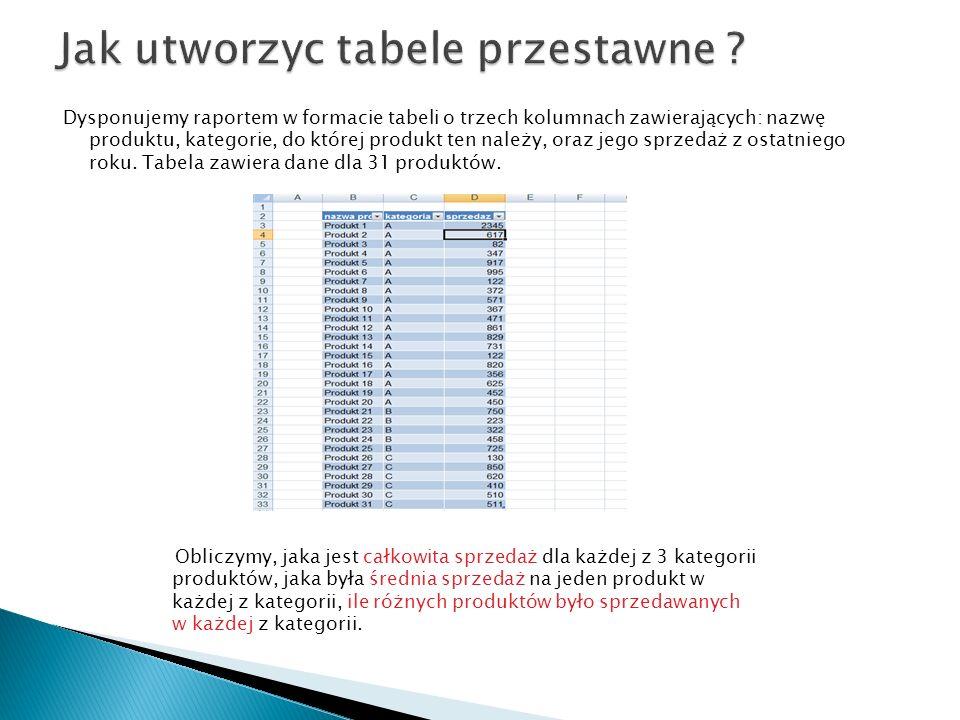 Jak utworzyc tabele przestawne