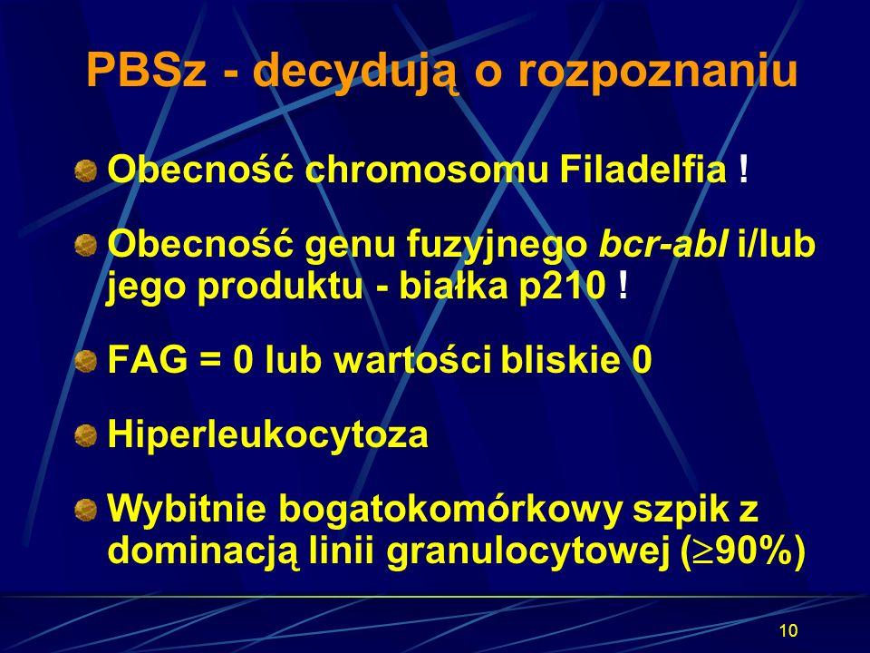 PBSz - decydują o rozpoznaniu