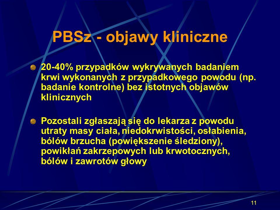 PBSz - objawy kliniczne