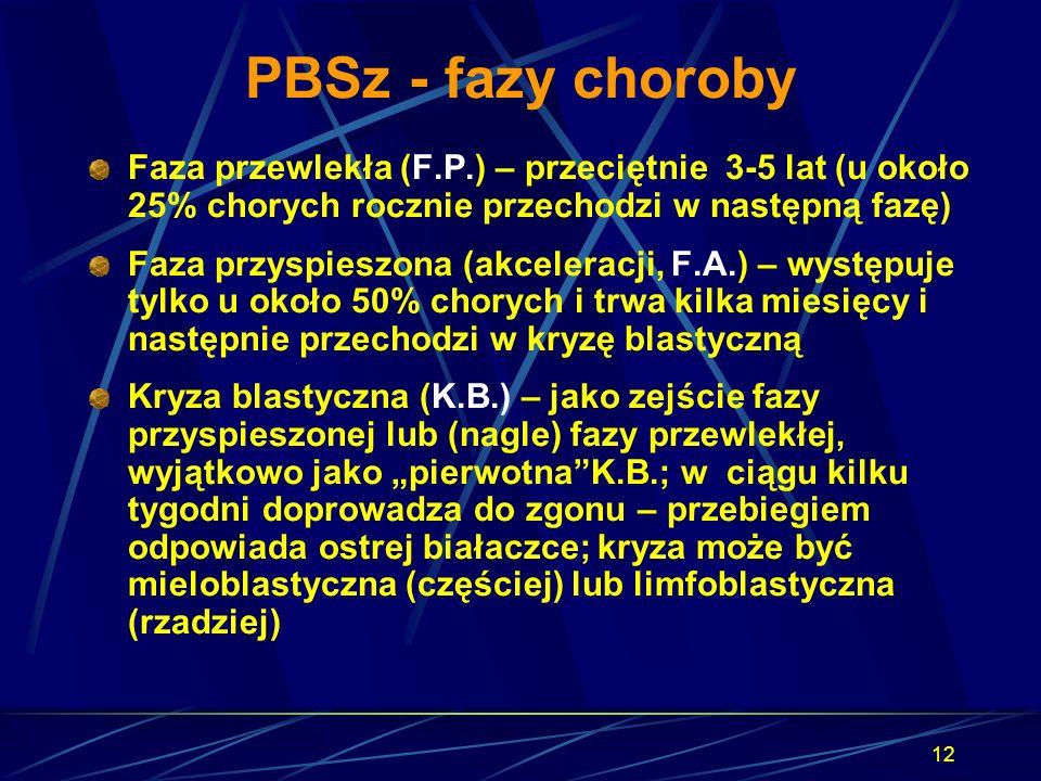 PBSz - fazy choroby Faza przewlekła (F.P.) – przeciętnie 3-5 lat (u około 25% chorych rocznie przechodzi w następną fazę)
