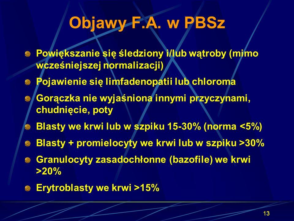 Objawy F.A. w PBSz Powiększanie się śledziony i/lub wątroby (mimo wcześniejszej normalizacji) Pojawienie się limfadenopatii lub chloroma.