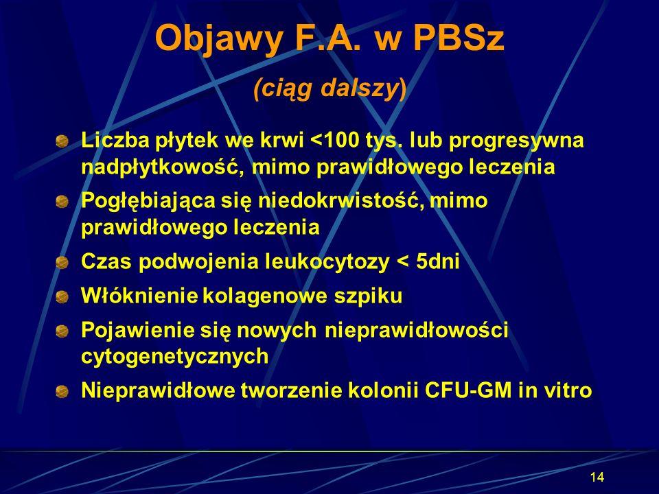 Objawy F.A. w PBSz (ciąg dalszy)
